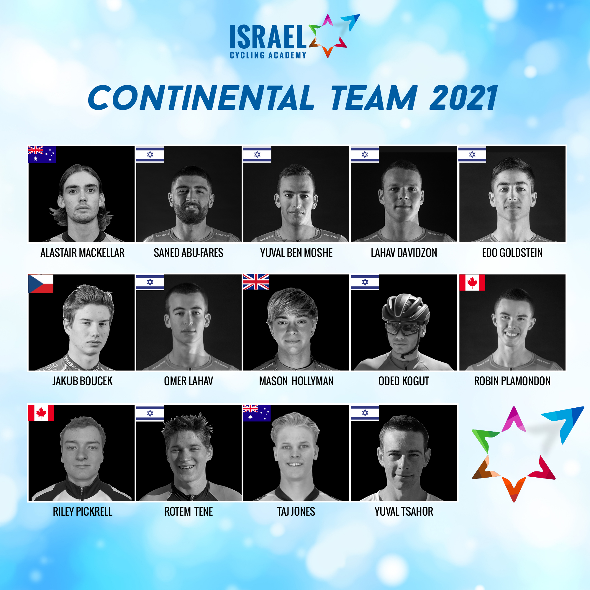 Israel Cycling Academy continental team refocused for 2021