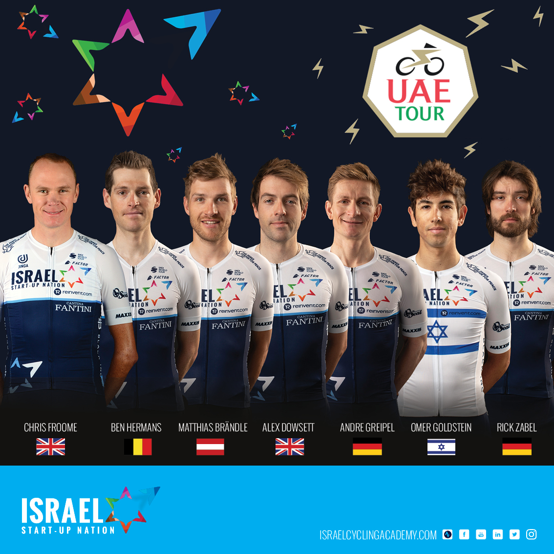 Team Israel Start-Up Nation lines up for UAE Tour, further building a warm peace
