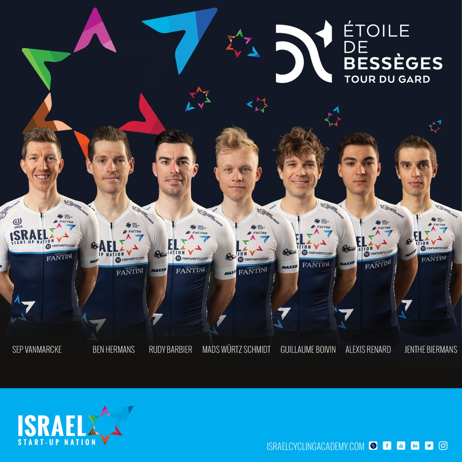 Race season is (finally) ON: Israel Start-Up Nation races Etoile de Besseges