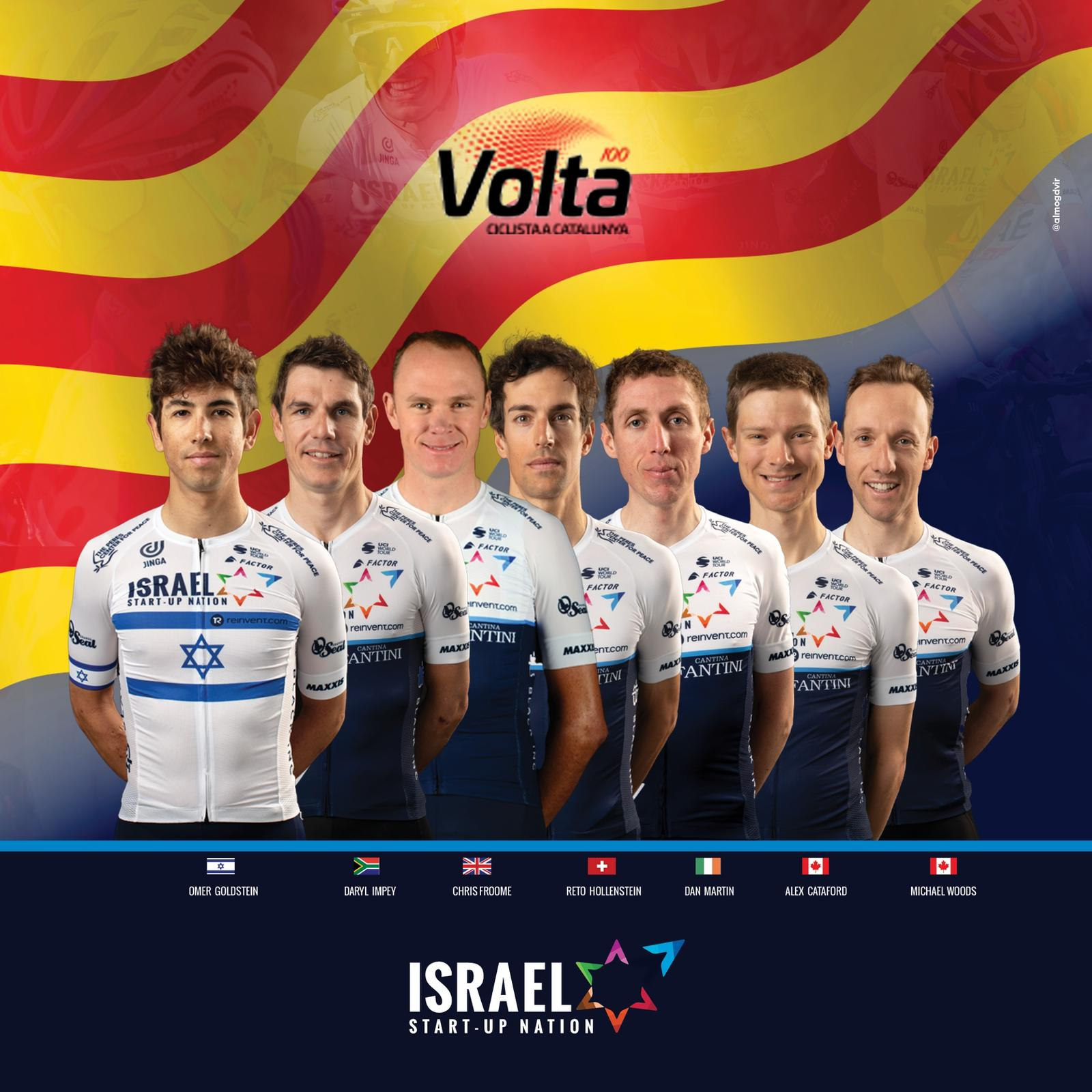 A selection of ISN-climbers to Volta a Catalunya