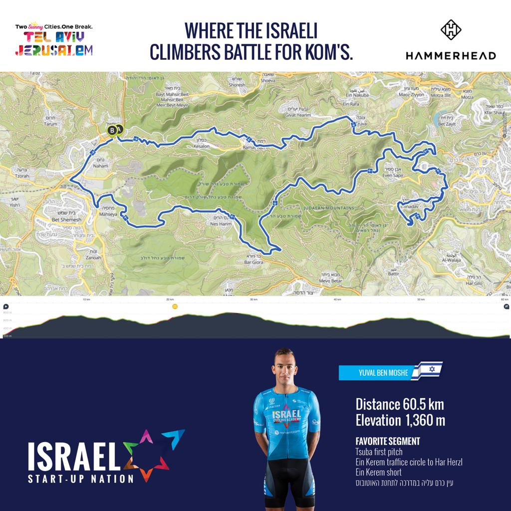 Yuval Ben Moshe's favorite cycling loop in Israel – #VisitIsrael
